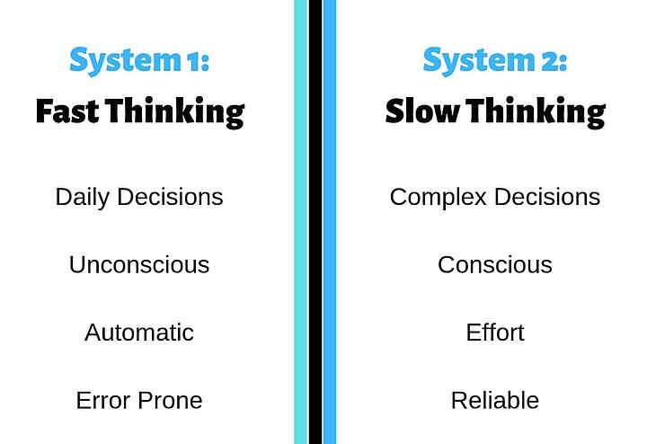 system-one-and-system-two-comparision